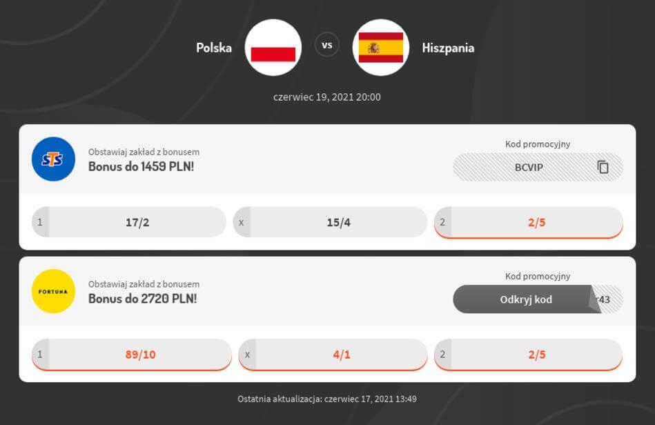 Polska - Hiszpania Kursy bukmacherskie