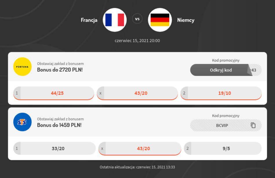 Francja - Niemcy Kursy Bukmacherskie