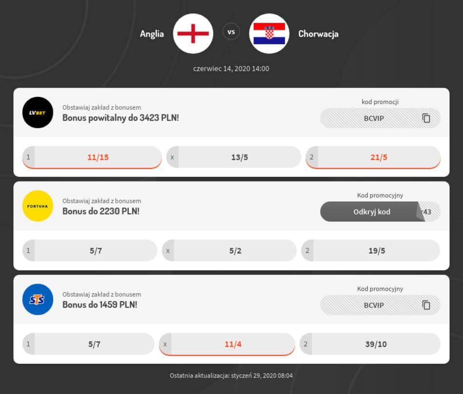 Anglia - Chorwacja Kursy Bukmacherskie