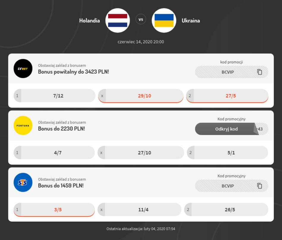 Holandia - Ukraina Kursy Bukmacherskie