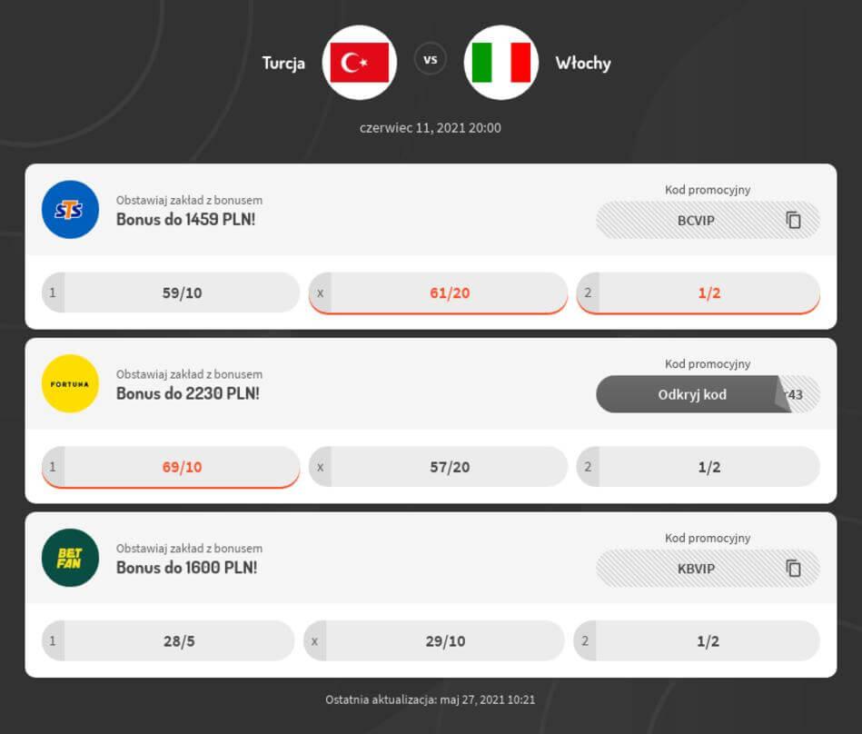 Włochy - Turcja Zakłady Bukmacherskie