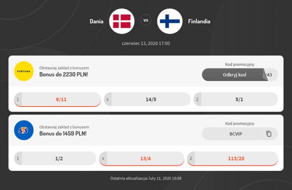 Dania - Finlandia Kursy Bukmacherskie