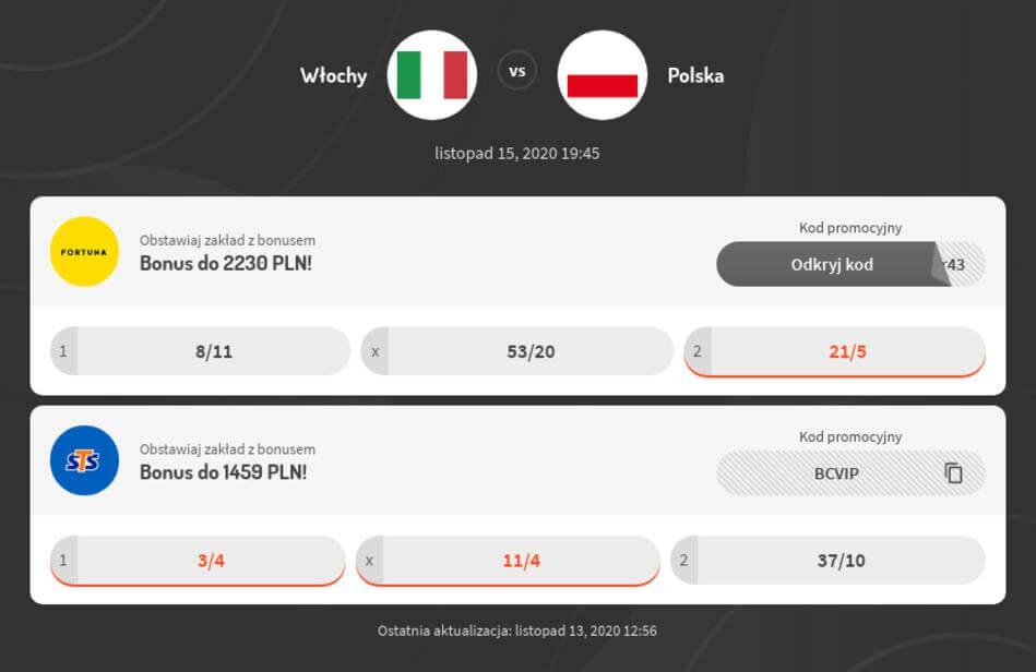 Włochy - Polska Kursy Bukmacherskie