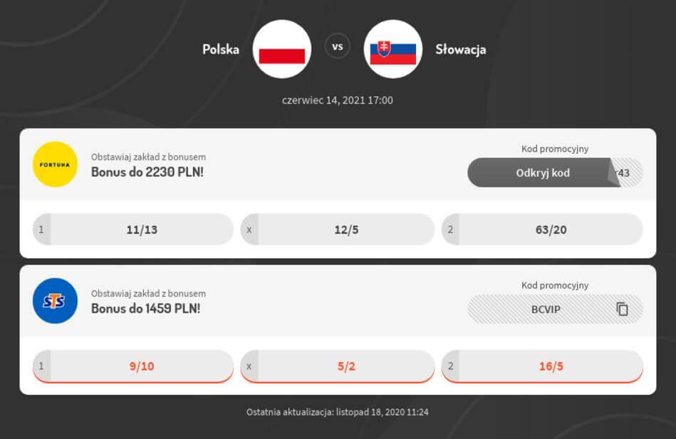 Polska - Słowacja Kursy Bukmacherskie